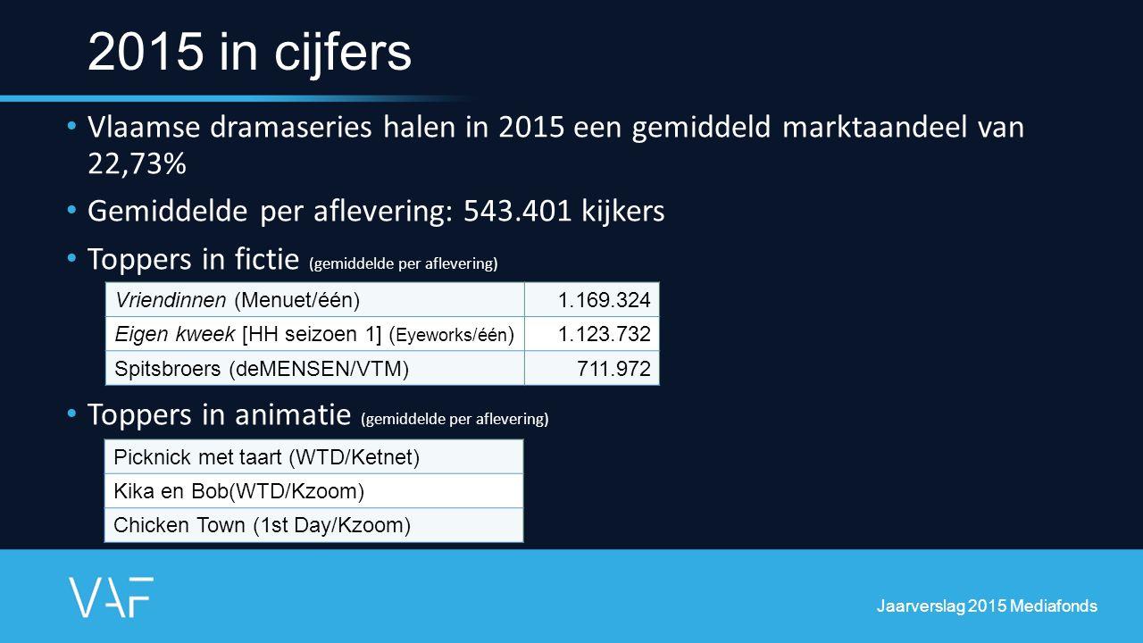 Vlaamse dramaseries halen in 2015 een gemiddeld marktaandeel van 22,73% Gemiddelde per aflevering: 543.401 kijkers Toppers in fictie (gemiddelde per a