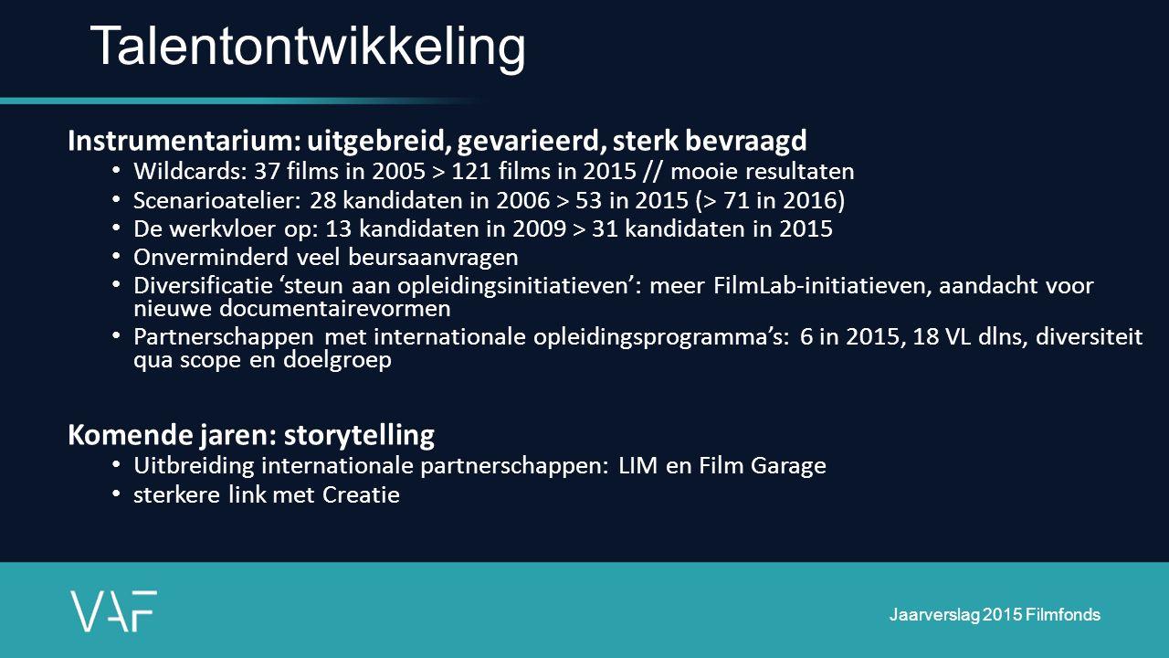 STEUN AAN CREATIE Karla Puttemans Jaarverslag 2015