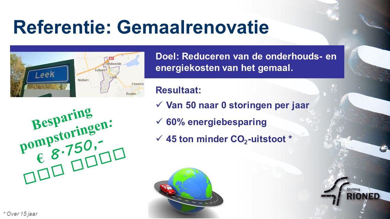 Referentie: Gemaalrenovatie Doel: Reduceren van de onderhouds- en energiekosten van het gemaal.