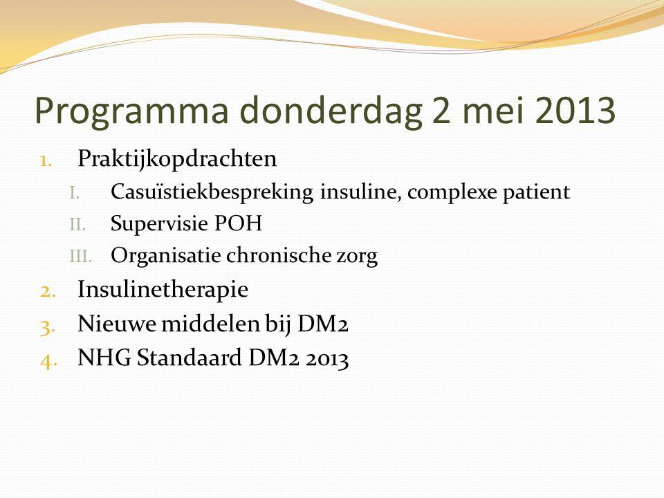 Viermaaldaags basaalbolusregime met snelwerkend analoge insuline (4 punts postprandiale curve) StreefwaardenNuchter: 4-7 mmol/l Postprandiaal: 7-9 mmol/l Pas eerste de dosering (middel)lang werkende insuline aan Nuchter bloedglucose > 10 mmol/lVerhoog de dosering (middel) lang werkende insuline met 2-4 E Nuchter bloedglucose 7-10 mmol/lVerhoog de dosering (middel) lang werkende insuline met 2-E Nuchter bloedglucose 4-7 mmol/lGeen aanpassing Nuchter bloedglucose < 4 mmol/lVerlaag dosering langwerkend met 4 E Pas daarna eventueel de dosering analoge snelwerkende insuline rond de maaltijden aan Na hoofdmaaltijd > 9 mmol/lVerhoog dosering snelwerkende insuline- analoog bij maaltijd met 2-4 E Bloedglucosewaarde voor middagmaaltijd, voor avondmaaltijd of voor slapen verlaagd Verlaag dosering snelwerkende insuline bij voorgaande maaltijd met 2-4 E.
