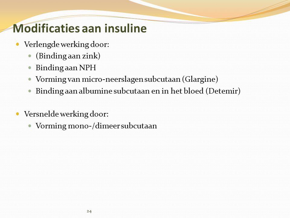 Modificaties aan insuline Verlengde werking door: (Binding aan zink) Binding aan NPH Vorming van micro-neerslagen subcutaan (Glargine) Binding aan alb