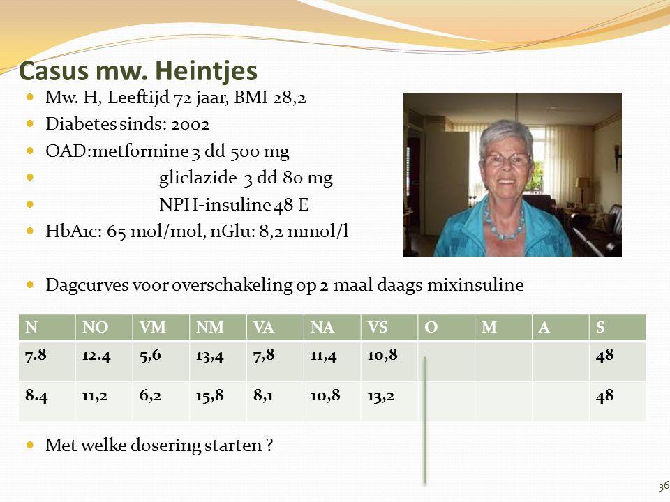 Casus mw. Heintjes Mw. H, Leeftijd 72 jaar, BMI 28,2 Diabetes sinds: 2002 OAD:metformine 3 dd 500 mg gliclazide 3 dd 80 mg NPH-insuline 48 E HbA1c: 65