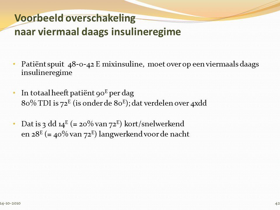 Voorbeeld overschakeling naar viermaal daags insulineregime Patiënt spuit 48-0-42 E mixinsuline, moet over op een viermaals daags insulineregime In to