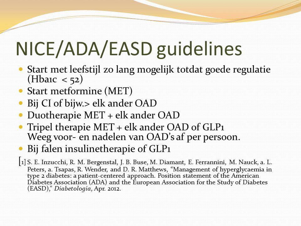 NICE/ADA/EASD guidelines Start met leefstijl zo lang mogelijk totdat goede regulatie (Hba1c < 52) Start metformine (MET) Bij CI of bijw.> elk ander OA
