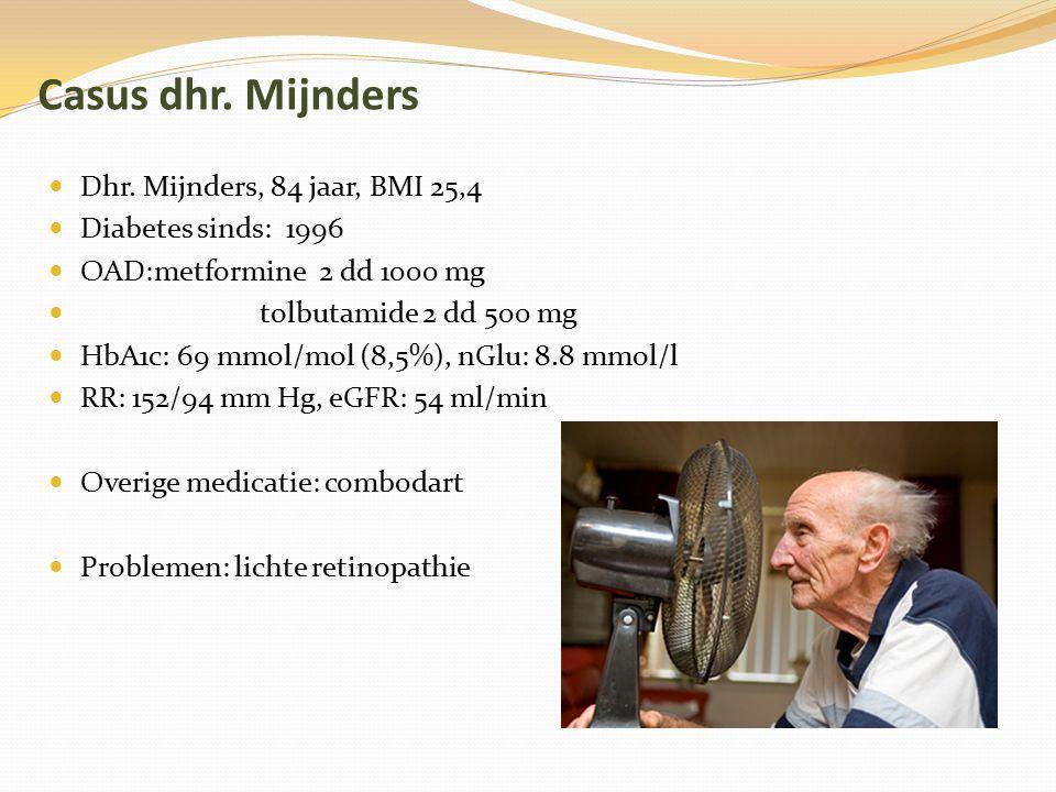 Casus dhr. Mijnders Dhr. Mijnders, 84 jaar, BMI 25,4 Diabetes sinds: 1996 OAD:metformine 2 dd 1000 mg tolbutamide 2 dd 500 mg HbA1c: 69 mmol/mol (8,5%