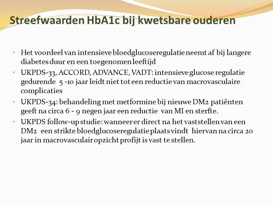 Streefwaarden HbA1c bij kwetsbare ouderen Het voordeel van intensieve bloedglucoseregulatie neemt af bij langere diabetes duur en een toegenomen leeft