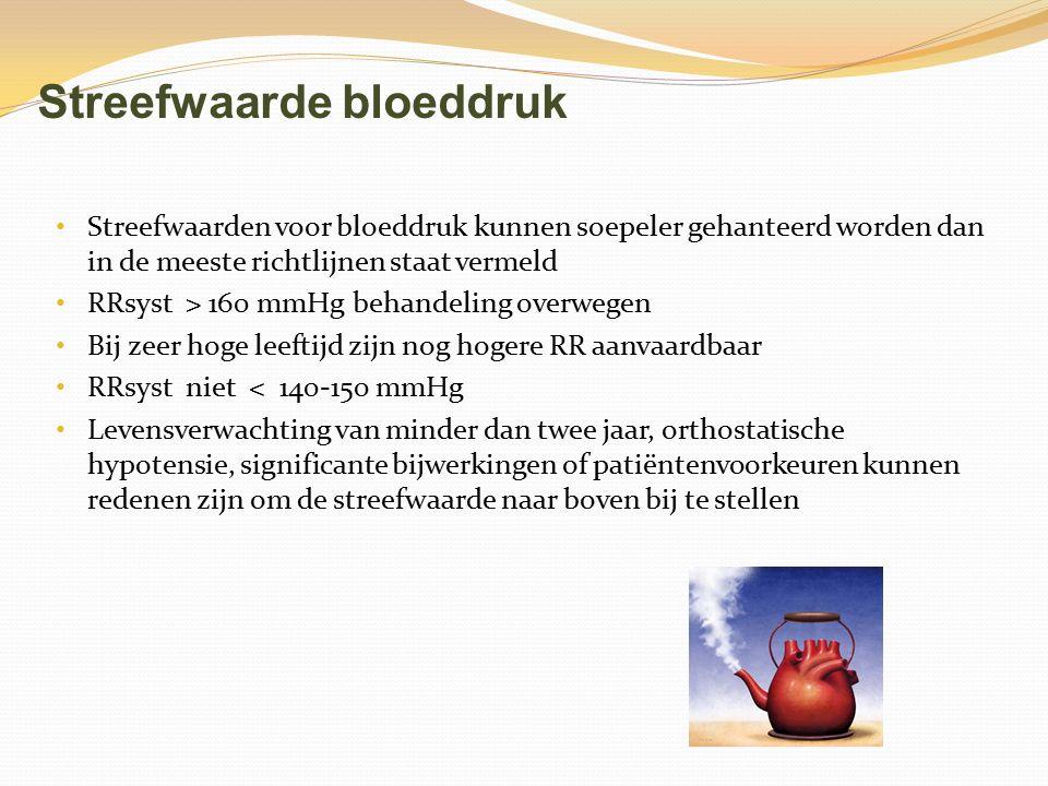 Streefwaarde bloeddruk Streefwaarden voor bloeddruk kunnen soepeler gehanteerd worden dan in de meeste richtlijnen staat vermeld RRsyst > 160 mmHg beh
