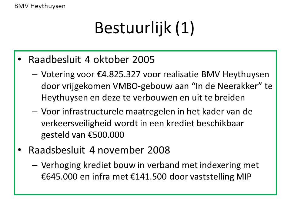 Bestuurlijk (1) Raadbesluit 4 oktober 2005 – Votering voor €4.825.327 voor realisatie BMV Heythuysen door vrijgekomen VMBO-gebouw aan In de Neerakker te Heythuysen en deze te verbouwen en uit te breiden – Voor infrastructurele maatregelen in het kader van de verkeersveiligheid wordt in een krediet beschikbaar gesteld van €500.000 Raadsbesluit 4 november 2008 – Verhoging krediet bouw in verband met indexering met €645.000 en infra met €141.500 door vaststelling MIP BMV Heythuysen