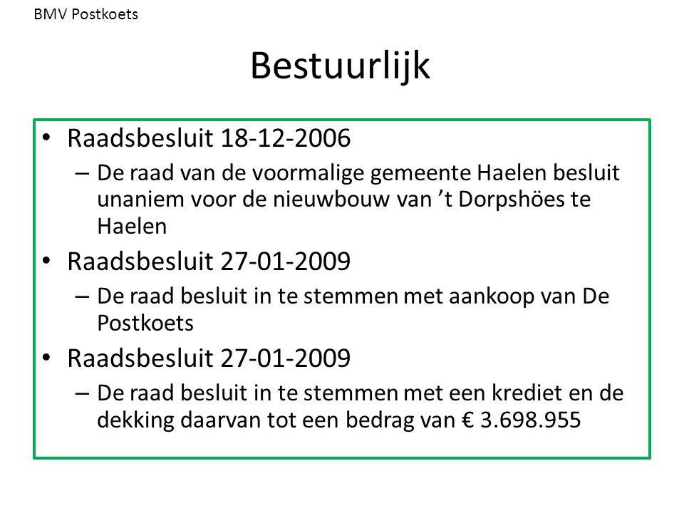 Bestuurlijk Raadsbesluit 18-12-2006 – De raad van de voormalige gemeente Haelen besluit unaniem voor de nieuwbouw van 't Dorpshöes te Haelen Raadsbesl