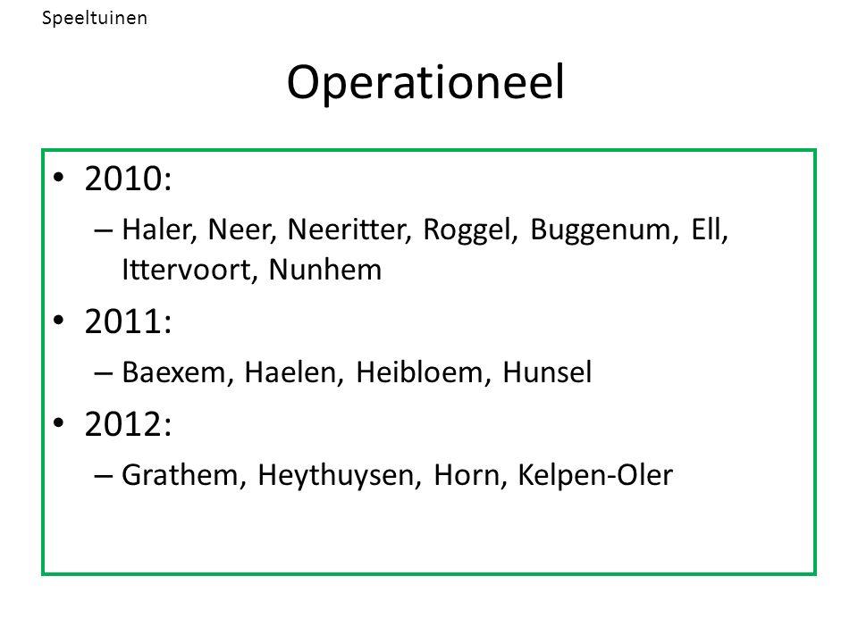Operationeel 2010: – Haler, Neer, Neeritter, Roggel, Buggenum, Ell, Ittervoort, Nunhem 2011: – Baexem, Haelen, Heibloem, Hunsel 2012: – Grathem, Heythuysen, Horn, Kelpen-Oler Speeltuinen