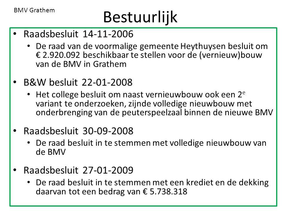 Bestuurlijk Raadsbesluit 14-11-2006 De raad van de voormalige gemeente Heythuysen besluit om € 2.920.092 beschikbaar te stellen voor de (vernieuw)bouw van de BMV in Grathem B&W besluit 22-01-2008 Het college besluit om naast vernieuwbouw ook een 2 e variant te onderzoeken, zijnde volledige nieuwbouw met onderbrenging van de peuterspeelzaal binnen de nieuwe BMV Raadsbesluit 30-09-2008 De raad besluit in te stemmen met volledige nieuwbouw van de BMV Raadsbesluit 27-01-2009 De raad besluit in te stemmen met een krediet en de dekking daarvan tot een bedrag van € 5.738.318 BMV Grathem