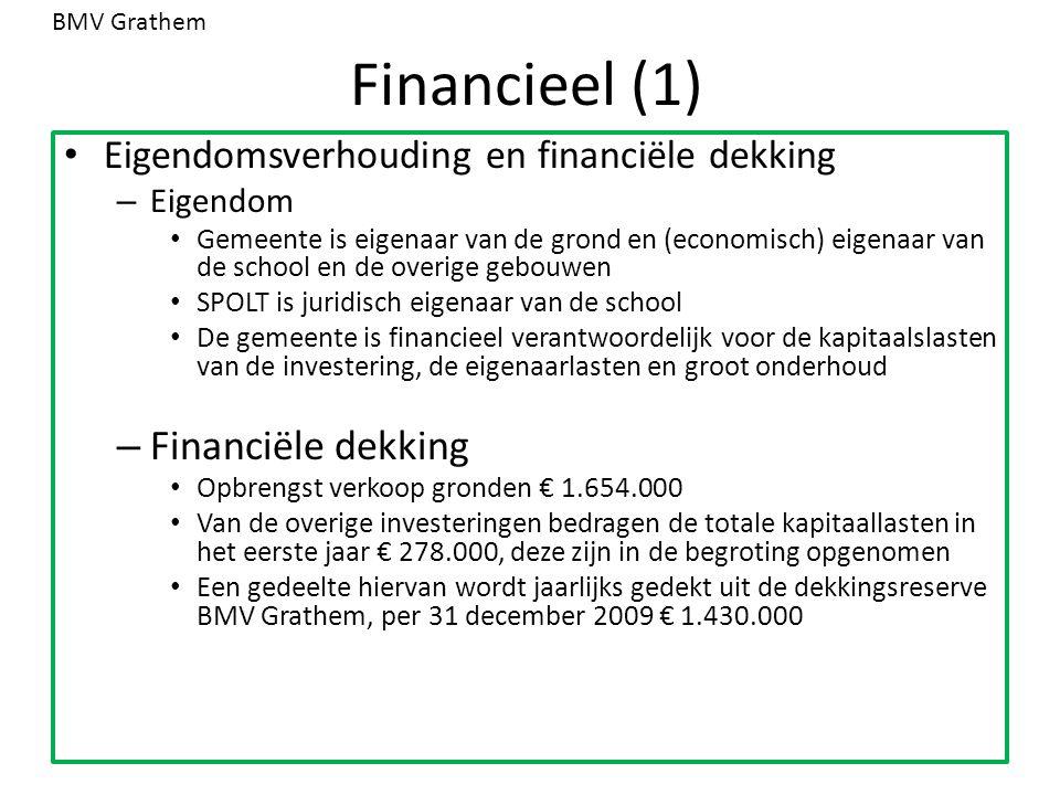 Financieel (1) Eigendomsverhouding en financiële dekking – Eigendom Gemeente is eigenaar van de grond en (economisch) eigenaar van de school en de ove