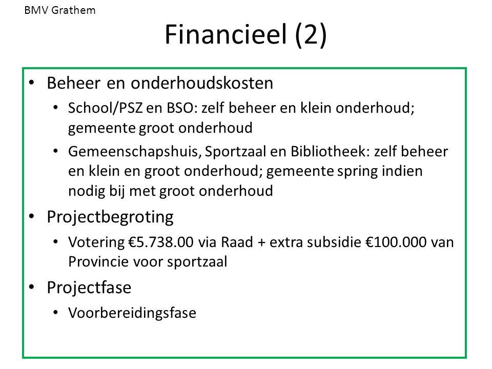 Financieel (2) Beheer en onderhoudskosten School/PSZ en BSO: zelf beheer en klein onderhoud; gemeente groot onderhoud Gemeenschapshuis, Sportzaal en B