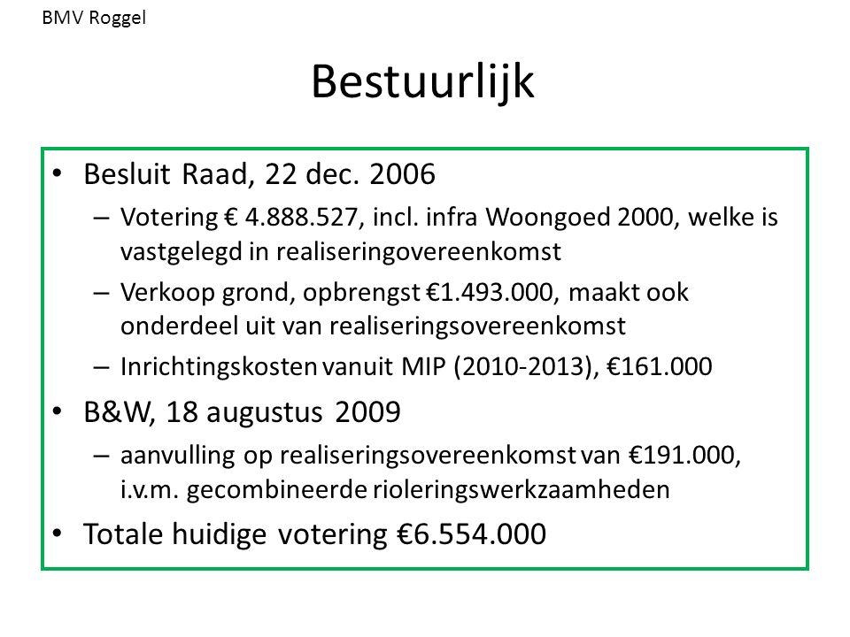 Bestuurlijk Besluit Raad, 22 dec. 2006 – Votering € 4.888.527, incl. infra Woongoed 2000, welke is vastgelegd in realiseringovereenkomst – Verkoop gro