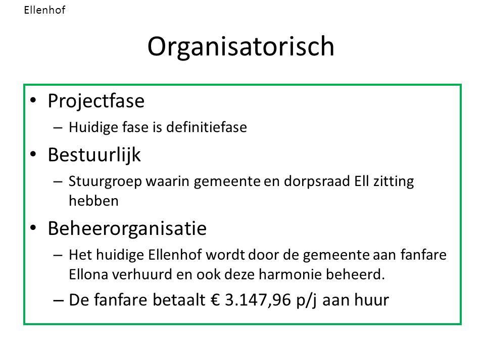 Organisatorisch Projectfase – Huidige fase is definitiefase Bestuurlijk – Stuurgroep waarin gemeente en dorpsraad Ell zitting hebben Beheerorganisatie