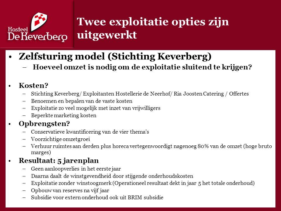 Twee exploitatie opties zijn uitgewerkt Zelfsturing model (Stichting Keverberg) – Hoeveel omzet is nodig om de exploitatie sluitend te krijgen.