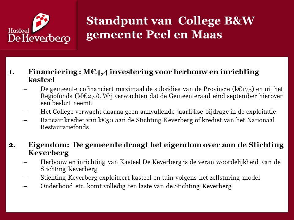 Standpunt van College B&W gemeente Peel en Maas 1.Financiering : M€4,4 investering voor herbouw en inrichting kasteel –De gemeente cofinanciert maximaal de subsidies van de Provincie (k€175) en uit het Regiofonds (M€2,0).