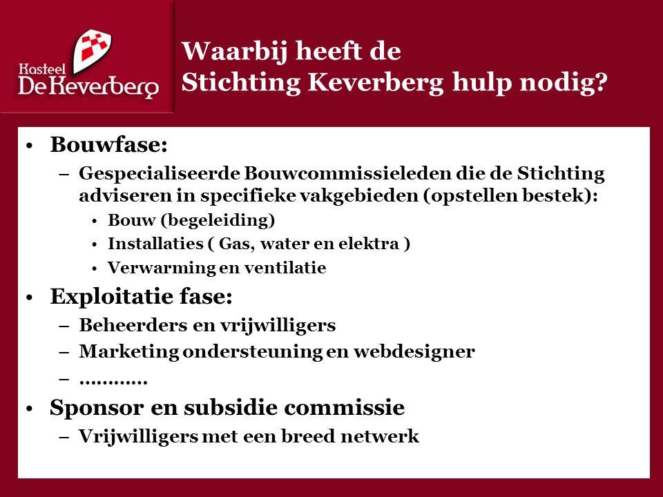 Waarbij heeft de Stichting Keverberg hulp nodig.