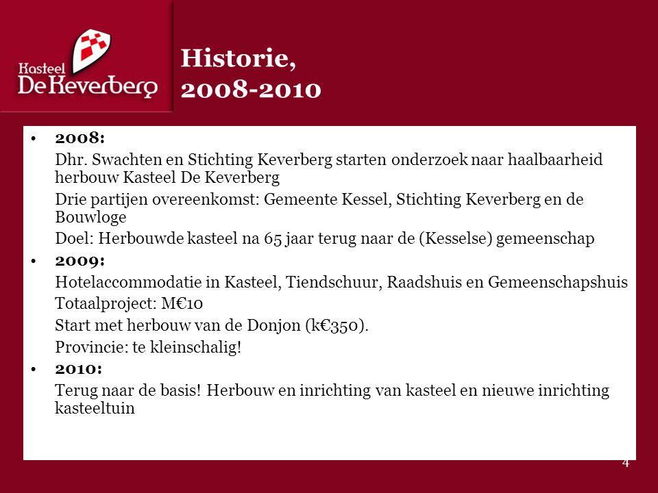Historie, 2008-2010 2008: Dhr.