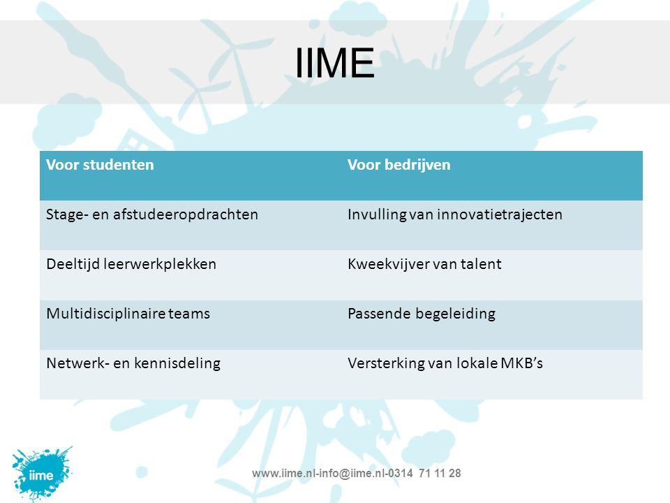 IIME Voor studentenVoor bedrijven Stage- en afstudeeropdrachtenInvulling van innovatietrajecten Deeltijd leerwerkplekkenKweekvijver van talent Multidisciplinaire teamsPassende begeleiding Netwerk- en kennisdelingVersterking van lokale MKB's www.iime.nl-info@iime.nl-0314 71 11 28