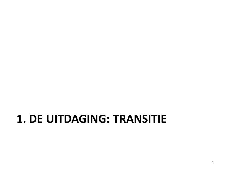 Complementaire strategieën Efficiëntiestrategie – Verhogen productiviteit hulpbronnen – Gesloten kringlopen Sufficiëntiestrategie – Kwaliteit i.p.v.