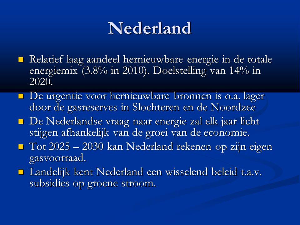 Doelstelling Green Deal Noord- Nederland Groene gasrotonde: 500 tot 750 mln m3 en 200 mln m3 in 2015.