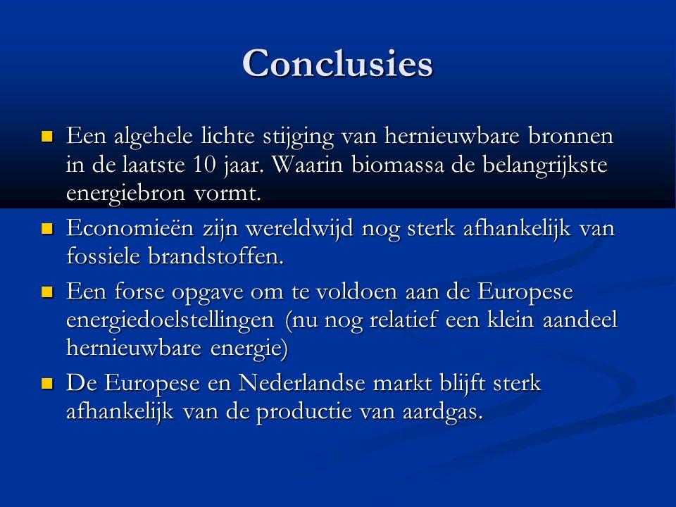 Conclusies Een algehele lichte stijging van hernieuwbare bronnen in de laatste 10 jaar.