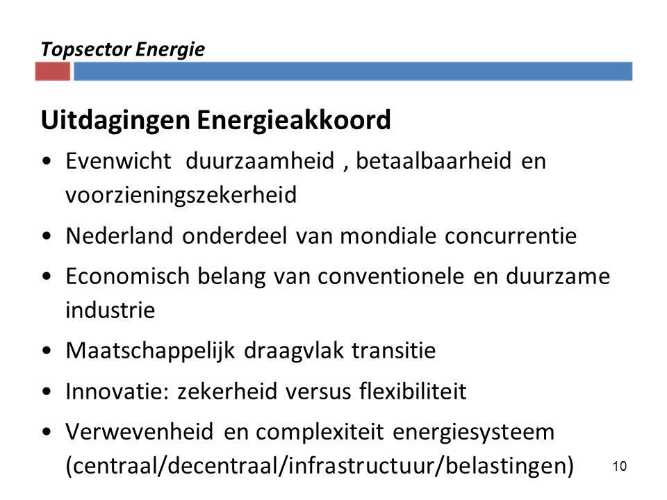 10 Topsector Energie Uitdagingen Energieakkoord Evenwicht duurzaamheid, betaalbaarheid en voorzieningszekerheid Nederland onderdeel van mondiale concu
