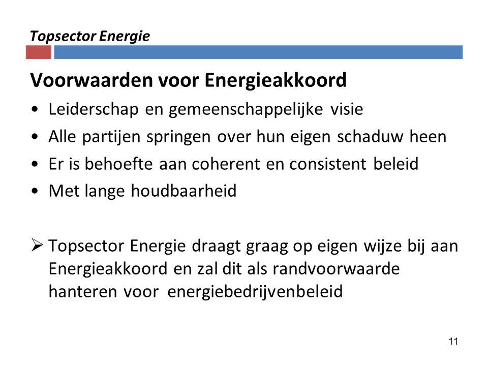 11 Topsector Energie Voorwaarden voor Energieakkoord Leiderschap en gemeenschappelijke visie Alle partijen springen over hun eigen schaduw heen Er is