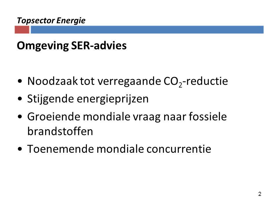 2 Omgeving SER-advies Noodzaak tot verregaande CO 2 -reductie Stijgende energieprijzen Groeiende mondiale vraag naar fossiele brandstoffen Toenemende