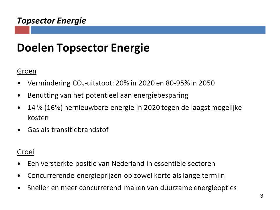 3 Topsector Energie Doelen Topsector Energie Groen Vermindering CO 2 -uitstoot: 20% in 2020 en 80-95% in 2050 Benutting van het potentieel aan energie