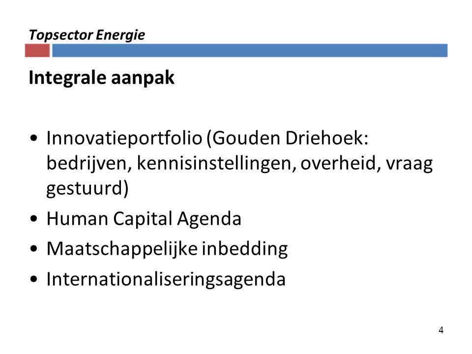 4 Topsector Energie Integrale aanpak Innovatieportfolio (Gouden Driehoek: bedrijven, kennisinstellingen, overheid, vraag gestuurd) Human Capital Agend