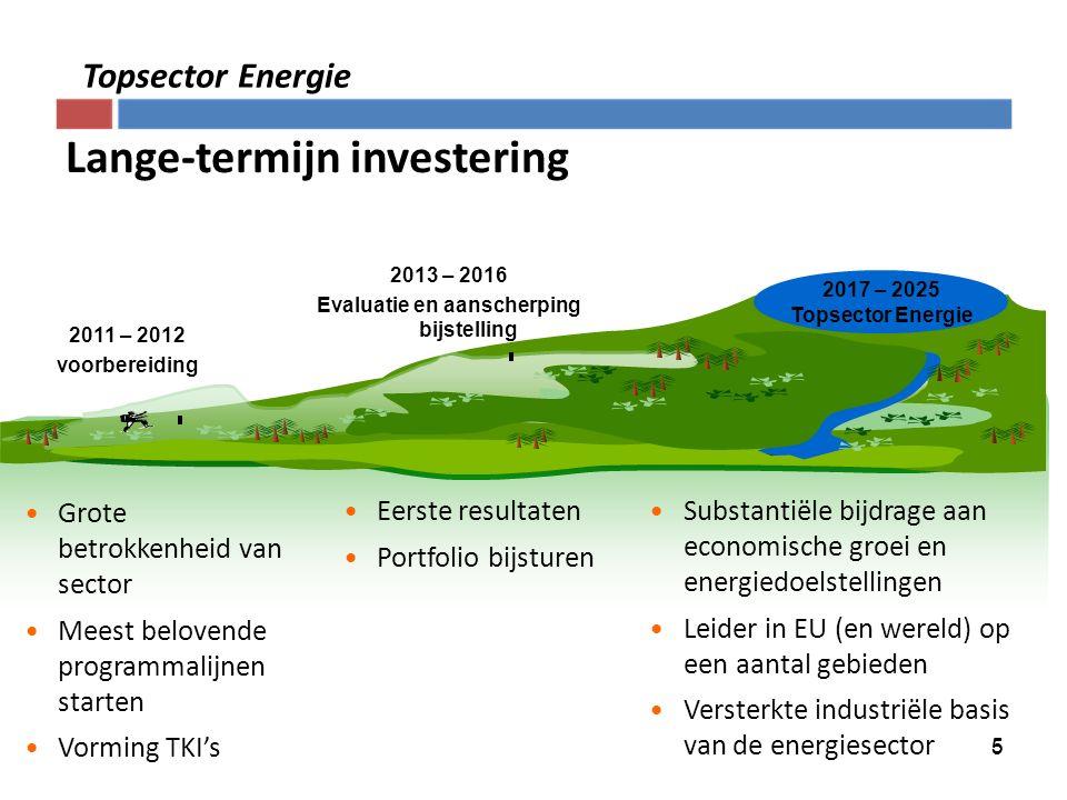 5 5 Topsector Energie Grote betrokkenheid van sector Meest belovende programmalijnen starten Vorming TKI's Substantiële bijdrage aan economische groei