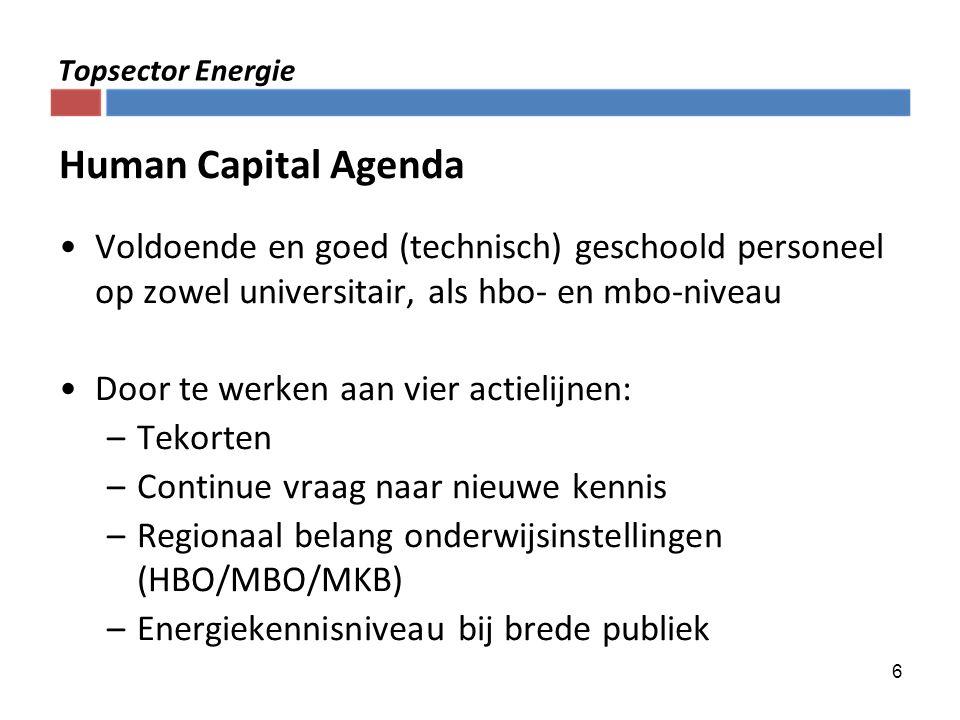 6 Topsector Energie Human Capital Agenda Voldoende en goed (technisch) geschoold personeel op zowel universitair, als hbo- en mbo-niveau Door te werke