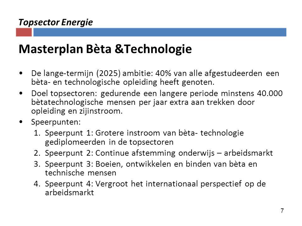 7 Topsector Energie Masterplan Bèta &Technologie De lange-termijn (2025) ambitie: 40% van alle afgestudeerden een bèta- en technologische opleiding he