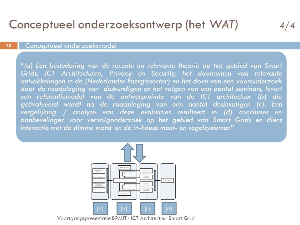 10 Voortgangspresentatie BPMIT - ICT Architectuur Smart Grid Conceptueel onderzoeksmodel (a) Een bestudering van de recente en relevante theorie op het gebied van Smart Grids, ICT Architecturen, Privacy en Security, het doornemen van relevante ontwikkelingen in de (Nederlandse Energiesector) en het doen van een vooronderzoek door de raadpleging van deskundigen en het volgen van een aantal seminars, levert een referentiemodel van de ontwerpruimte van de ICT architectuur (b) die geëvalueerd wordt na de raadpleging van een aantal deskundigen (c).