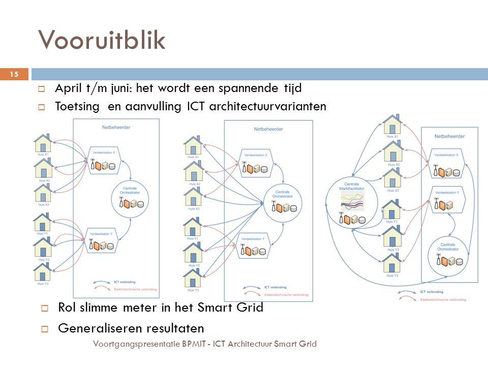 Vooruitblik 15 Voortgangspresentatie BPMIT - ICT Architectuur Smart Grid  April t/m juni: het wordt een spannende tijd  Toetsing en aanvulling ICT architectuurvarianten  Rol slimme meter in het Smart Grid  Generaliseren resultaten