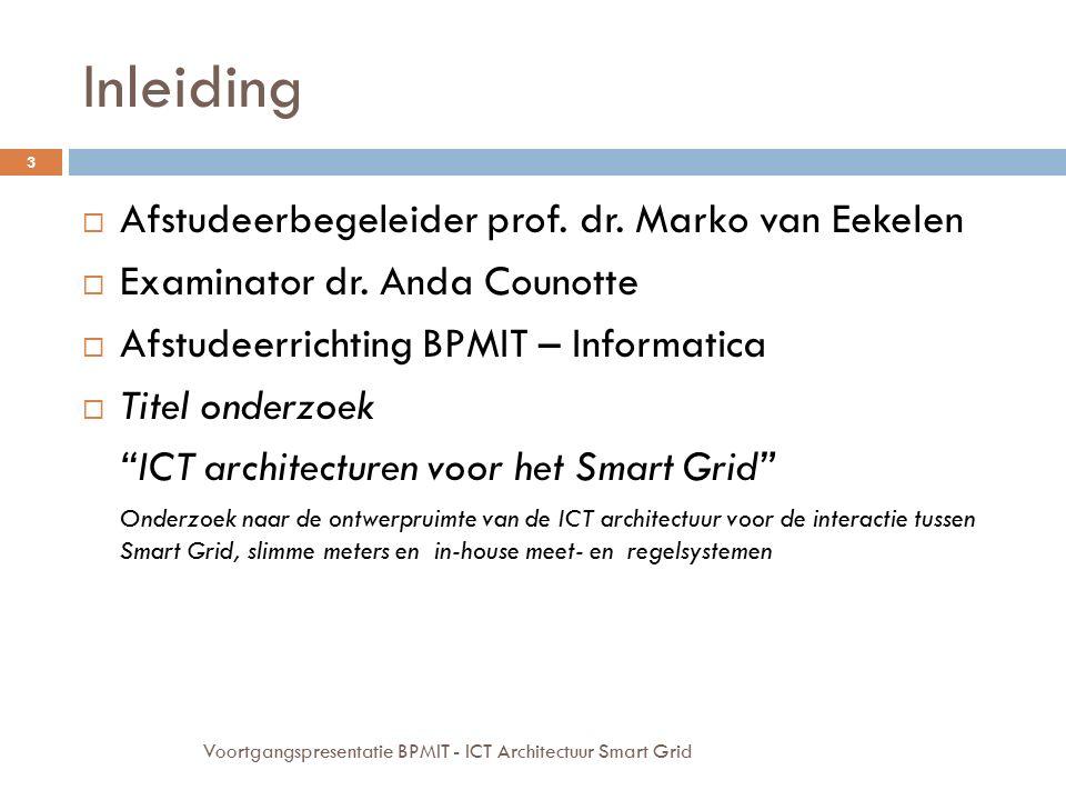 Inleiding  Afstudeerbegeleider prof. dr. Marko van Eekelen  Examinator dr.