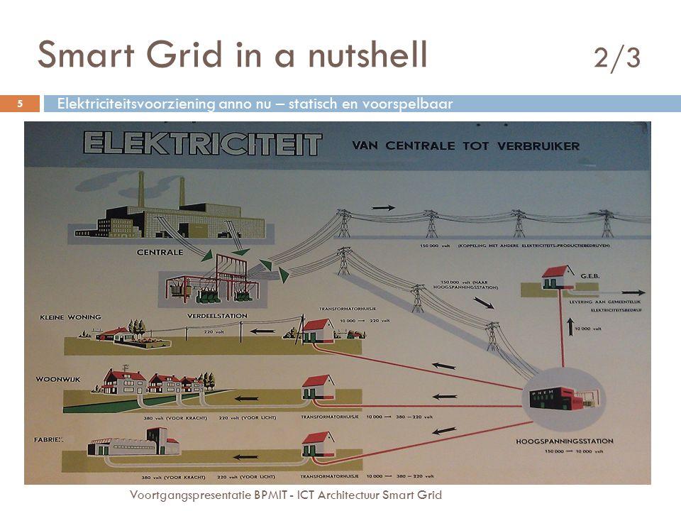 Smart Grid in a nutshell 2/3 5 Voortgangspresentatie BPMIT - ICT Architectuur Smart Grid Elektriciteitsvoorziening anno nu – statisch en voorspelbaar