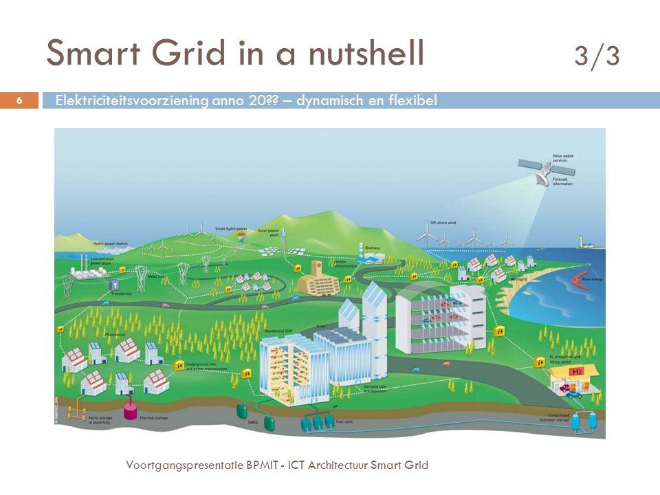 Smart Grid in a nutshell 3/3 6 Voortgangspresentatie BPMIT - ICT Architectuur Smart Grid Elektriciteitsvoorziening anno 20?.