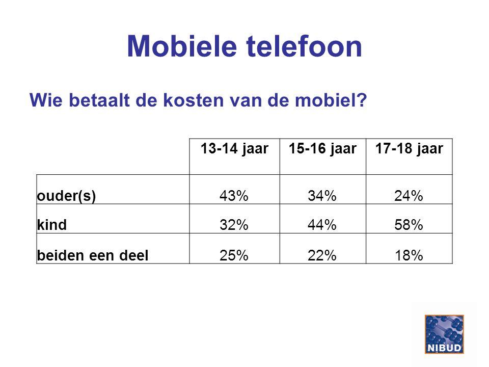 Mobiele telefoon Wie betaalt de kosten van de mobiel.