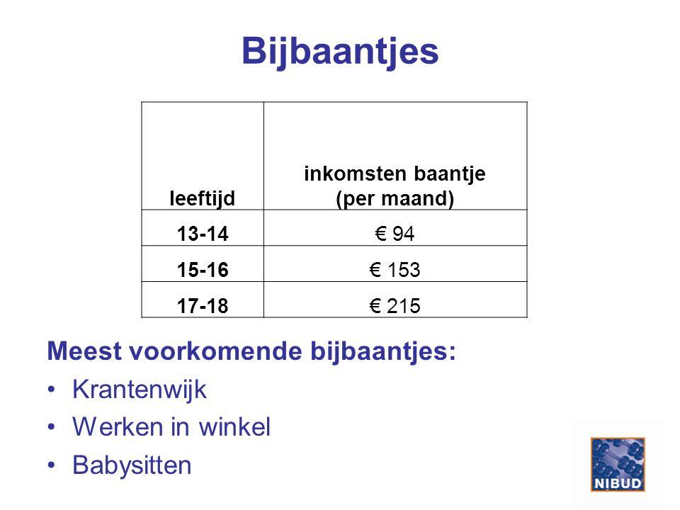 Bijbaantjes Meest voorkomende bijbaantjes: Krantenwijk Werken in winkel Babysitten leeftijd inkomsten baantje (per maand) 13-14€ 94 15-16€ 153 17-18€ 215