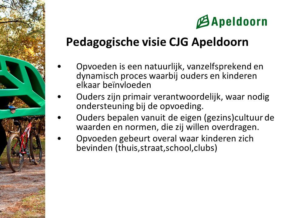Pedagogische visie CJG Apeldoorn Opvoeden is een natuurlijk, vanzelfsprekend en dynamisch proces waarbij ouders en kinderen elkaar beïnvloeden Ouders zijn primair verantwoordelijk, waar nodig ondersteuning bij de opvoeding.