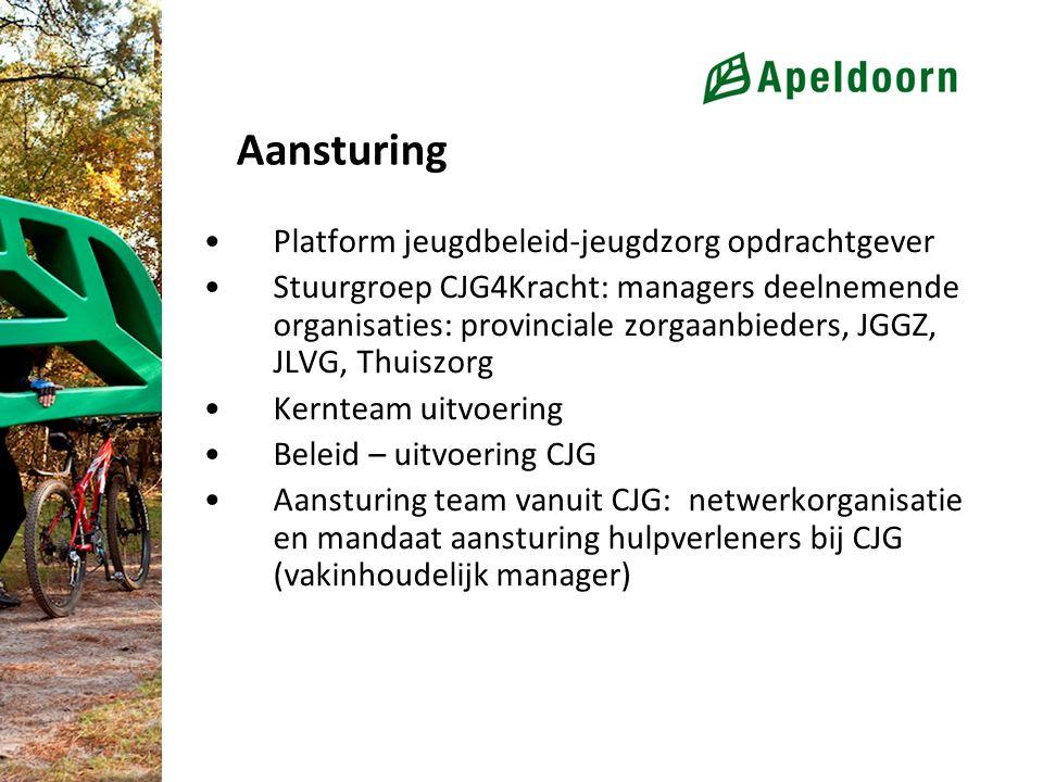 Aansturing Platform jeugdbeleid-jeugdzorg opdrachtgever Stuurgroep CJG4Kracht: managers deelnemende organisaties: provinciale zorgaanbieders, JGGZ, JL