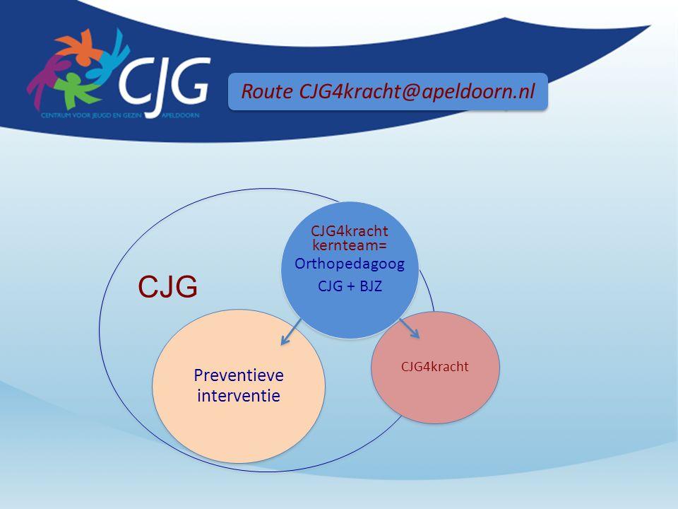 Route CJG4kracht@apeldoorn.nl CJG Preventieve interventie CJG4kracht CJG4kracht kernteam= Orthopedagoog CJG + BJZ