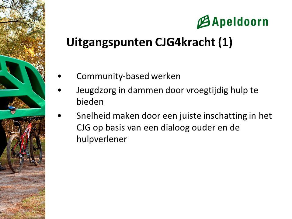 Uitgangspunten CJG4kracht (1) Community-based werken Jeugdzorg in dammen door vroegtijdig hulp te bieden Snelheid maken door een juiste inschatting in het CJG op basis van een dialoog ouder en de hulpverlener