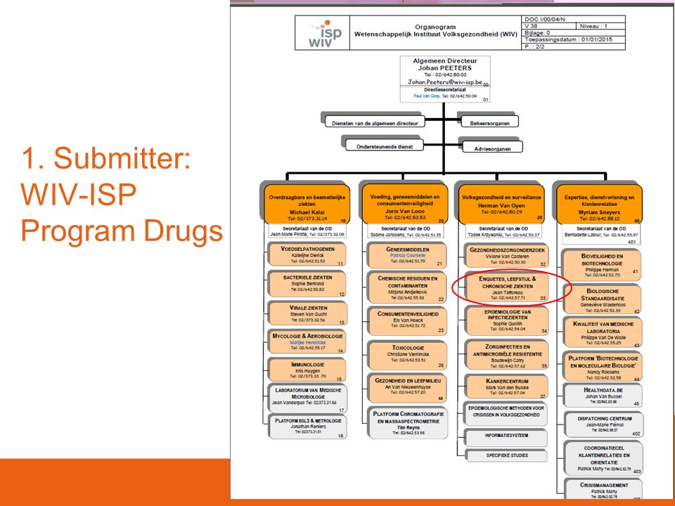 1. Submitter: WIV-ISP Program Drugs