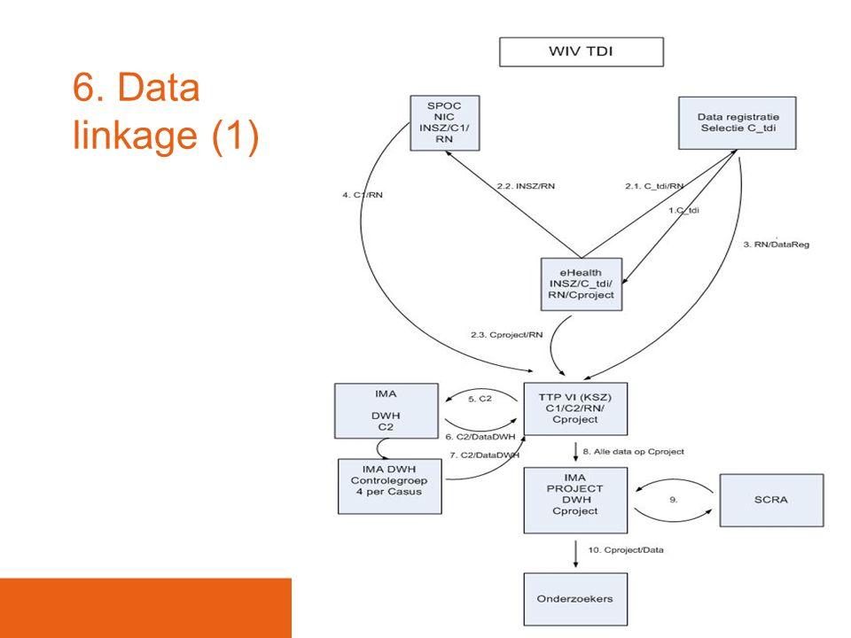 6. Data linkage (1)