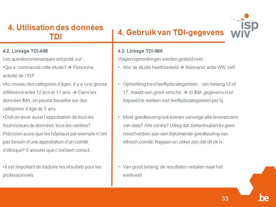 4.2.Linkage TDI-IMA Conclusie : Bepalen van dringende kwestie van databeheer en beslissingsrecht.
