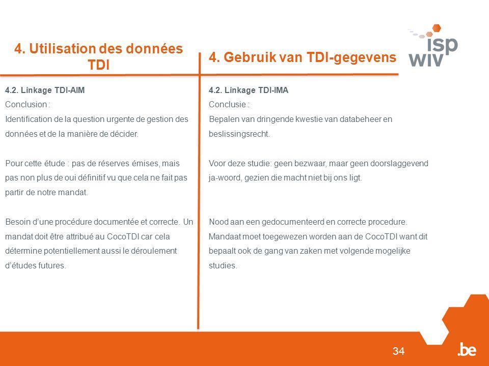 4.2. Linkage TDI-IMA Conclusie : Bepalen van dringende kwestie van databeheer en beslissingsrecht.